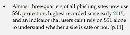 Fast 3/4 aller Phishing-Websites setzen auf SSL