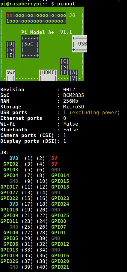pinout beim Raspberry Pi zeigt die GPIO-belegung an