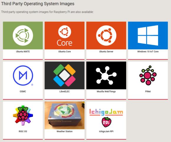 Betriebssysteme von Dritten