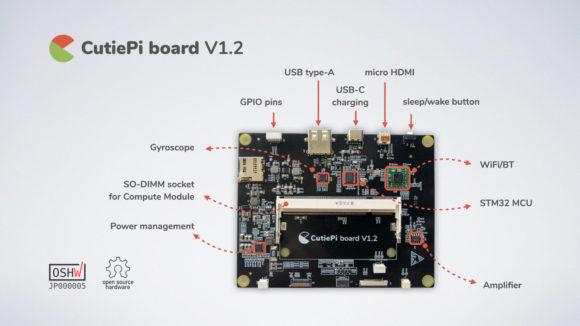 CutiePi Board Design (Quelle: GitHub.com)