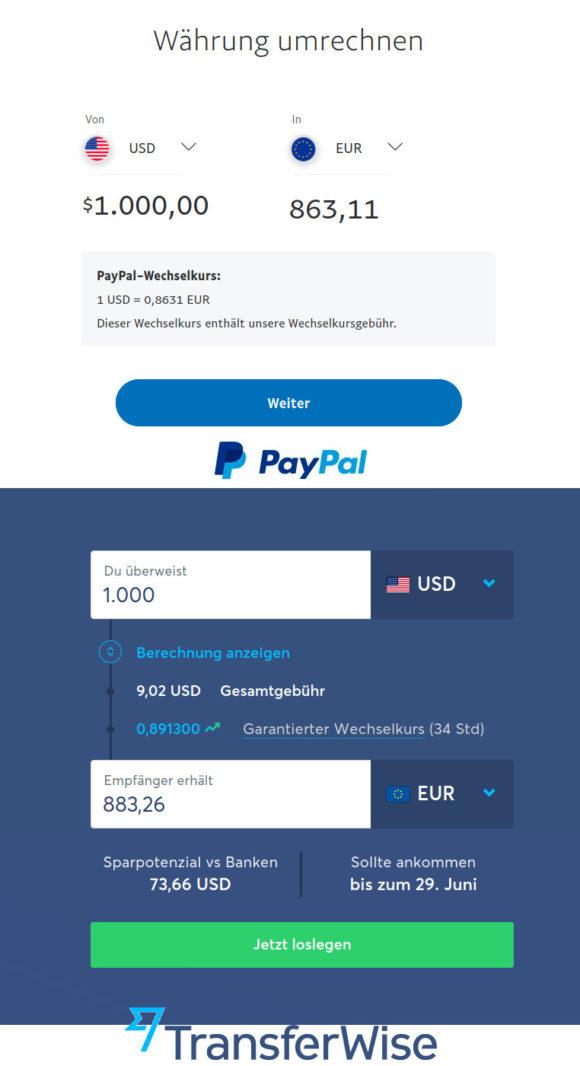 Um über 3 Prozent schlechterer Wechselkurs bei PayPal