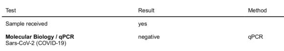 Mein Corona-Test ist negativ :)