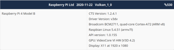 Raspberry Pi 4 ist Vulkan-konform