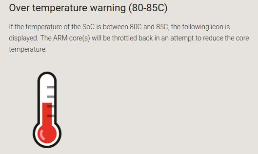 Raspberry Pi Warnung – zwischen 80 °C und 85 °C