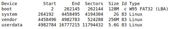 In der README-Datei ist auch die Partitionierung beschrieben