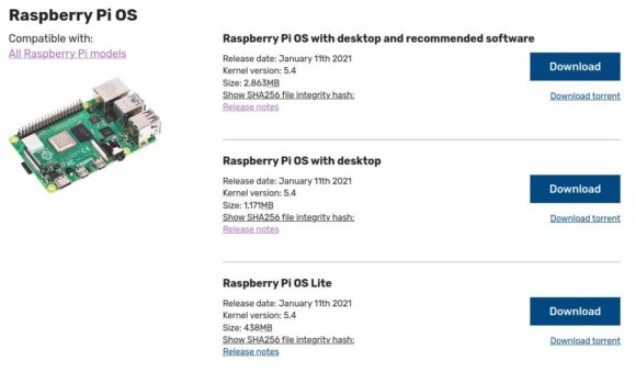 Raspberry Pi OS – Januar 2021