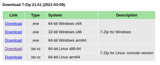 7-Zip für Linux: x86-64 und ARM64