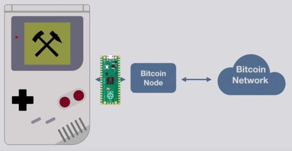 Mit einem Game Boy und Raspberry Pi Pico Bitcon ($BTC) minen