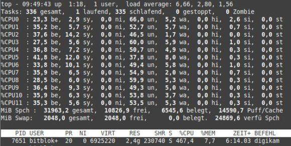 Um Duplikate zu suchen, benutzt digiKam 7.3 alle CPU-Kerne