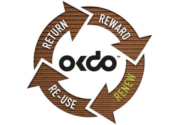 OKdo nimmt Deinen gebrauchten Raspberry Pi zurück, überholt und verkauft ihn wieder (Quelle: okdo.com)