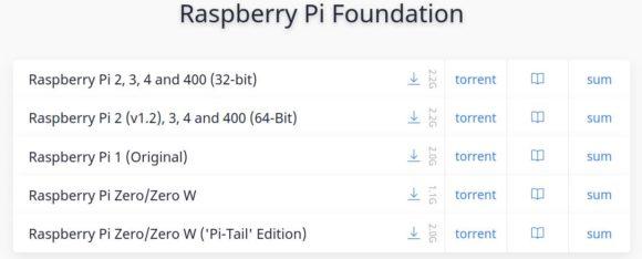 Kali Linux 2021.3 gibt es für viele Raspberry Pis